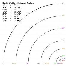 blade-radius